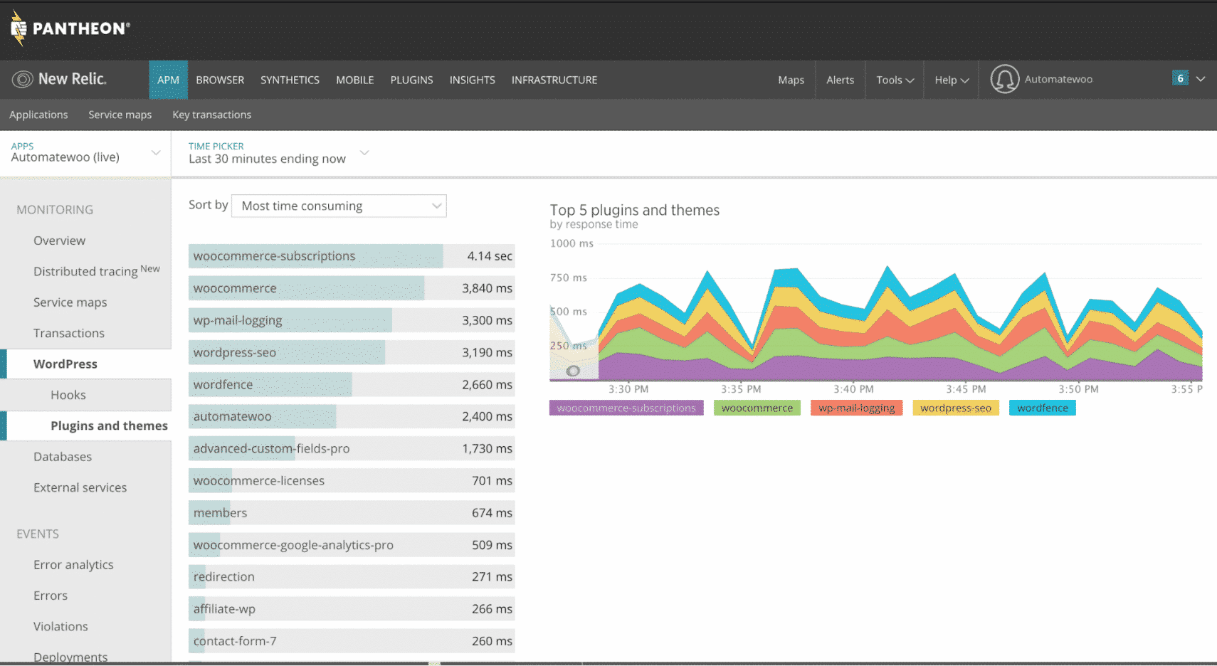 Plugins on New Relic Dashboard