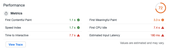 Performance tab PageSpeed Insights
