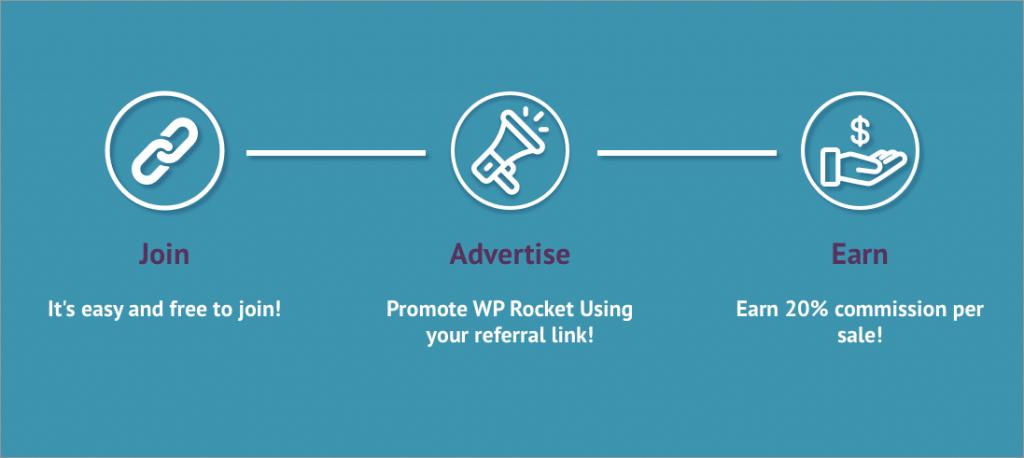 WP Rocket Affiliate Program Banner
