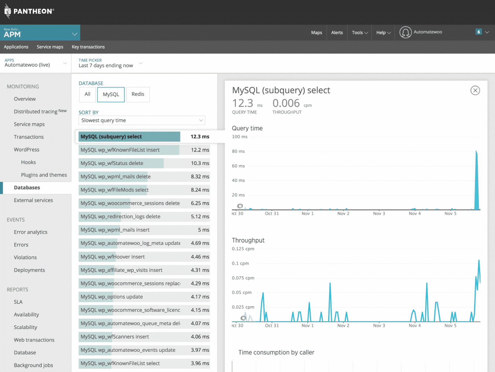 database queries New Relic