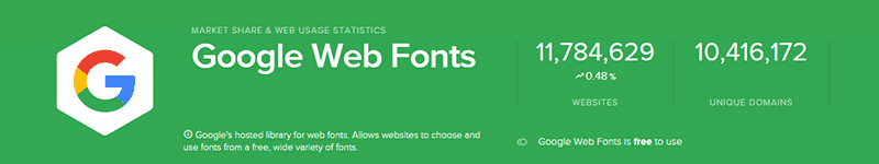 Google Fonts are used by 10+ million websites