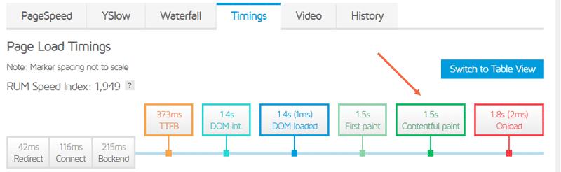 First Contentful Paint in GTMetrix's Timings tab