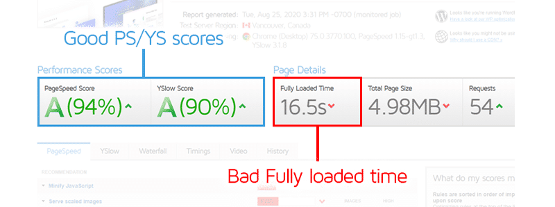 Fully Loaded Time metric isn't always an indicator of user experience