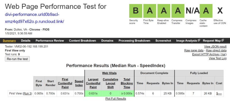 Performance test with no page builder or WPRocket