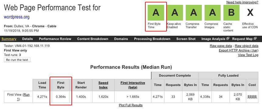 Measuring TTFB with WebPageTest