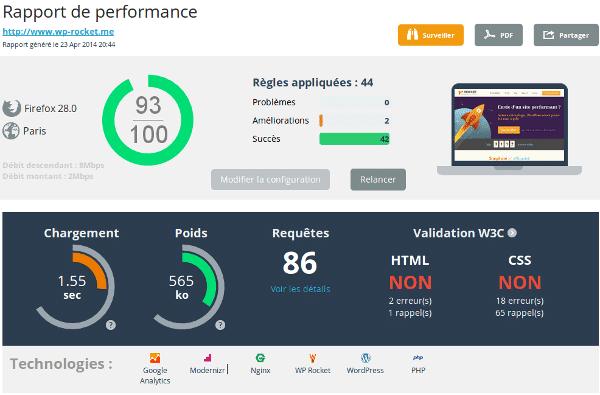 rapport-performance