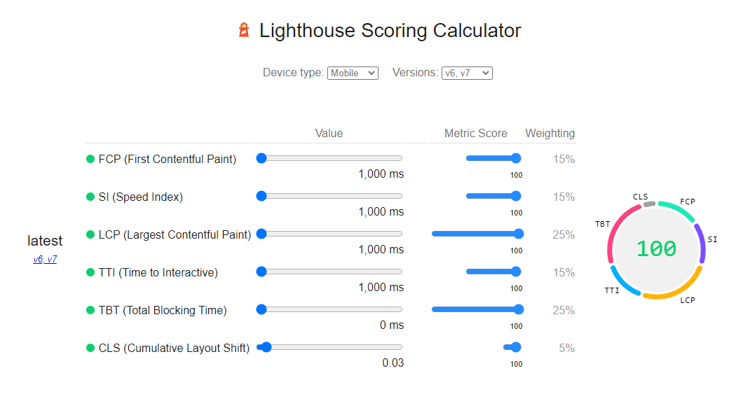 The Lighthouse Calculator