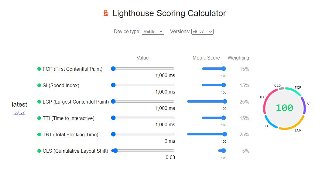The Lighthouse Calculator