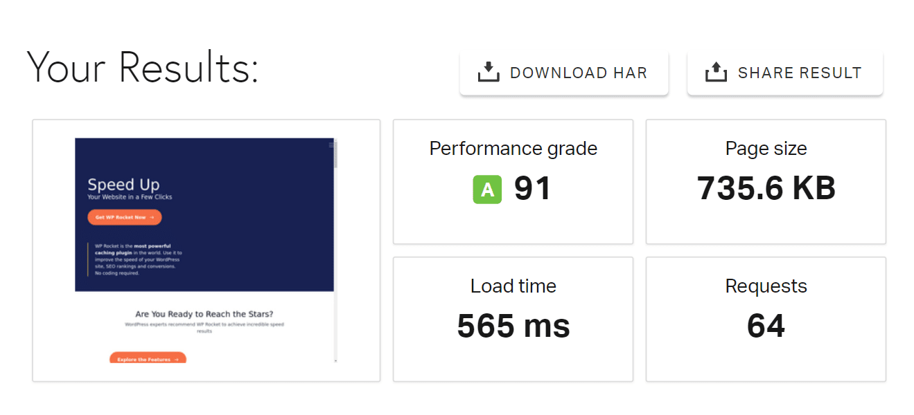 Pingdom performance grade