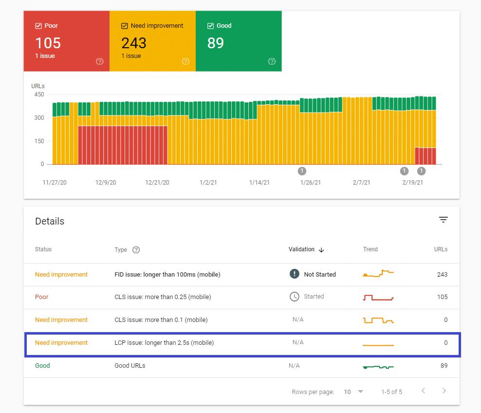 Core Web Vitals report mobile tab - Search Console