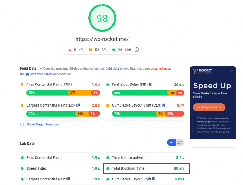 PageSpeed Insight scores - FID and TTB grades