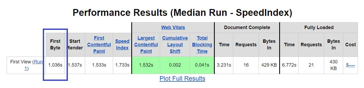 WebPage Test - TTFB