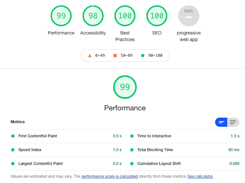 Google Lighthouse Report - Source: Lighthouse report from Google Chrome Dev Tools