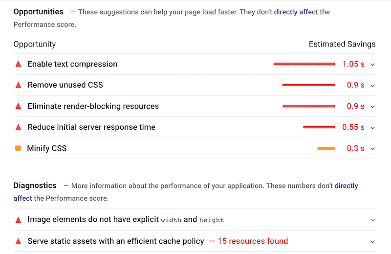 Diagnostics & Opportunities from my audit without WP Rocket – PSI