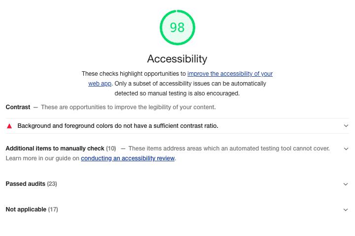 Lighthouse accessibility audit score