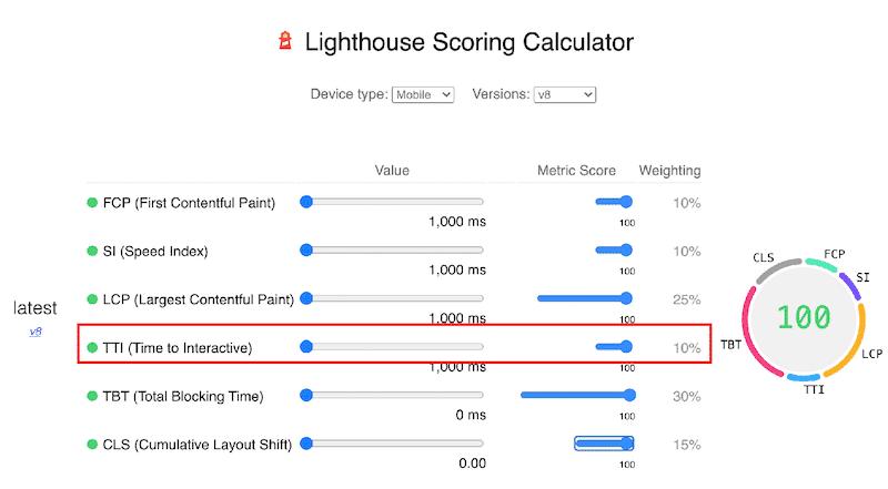 Lighthouse Scoring Calculator v8 (Including TTI)  - Web.dev