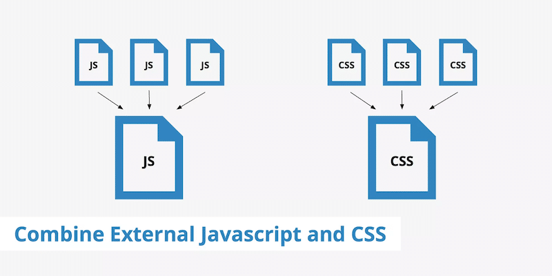 Combining JS and CSS — Source: KeyCDN