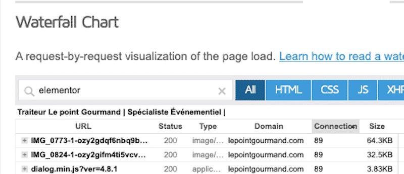 Identifying the heaviest files by plugin — Source: GTmetrix