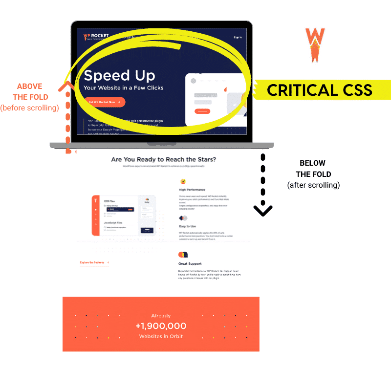 Critical CSS located above-the-fold