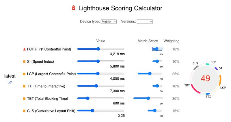 Lighthouse Scoring Calculator - Source: Lighthouse